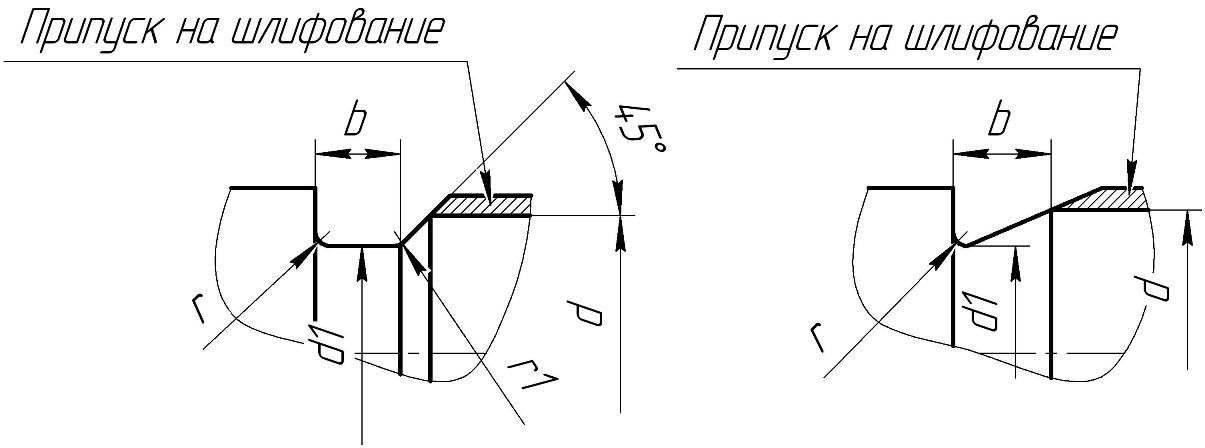 11-pripusk-shlifovanie.jpg